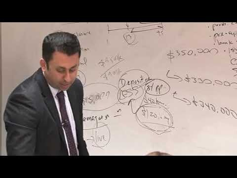 California Real Estate Practice Chapter 11 – Offer to Closing